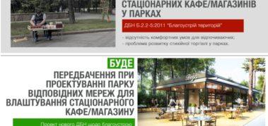 У кожному новому парку – сучасне стаціонарне кафе або магазин: Мінрегіон розглядає пропозицію у будівельні норми